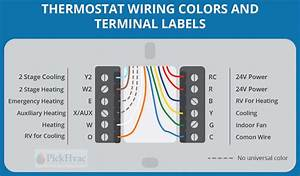 Thermostat Wiring Guide For Homeowners  Dec 2019