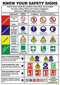 be aware of the sign to be safe feel free to like repin With what kind of paint to use on kitchen cabinets for alarm stickers and signs