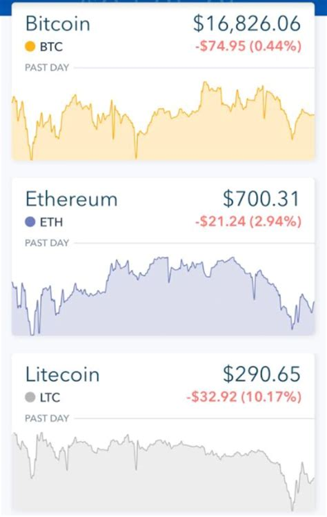 (etfc) is reportedly preparing to enter the cryptocurrency world with plans to allow customers to trade popular coins such as bitcoin and ethereum on its platform. How To Buy Bitcoin Stock On Etrade - How Do I Earn Free Bitcoin