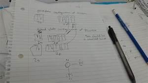 Molecular Orbital Diagram For Of2