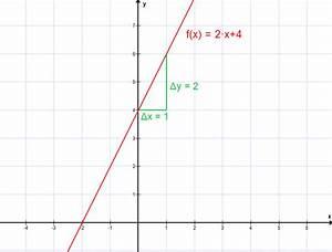 Steigung Berechnen : f03 lineare funktionen in normalform matheretter ~ Themetempest.com Abrechnung