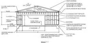 floor plans blueprints need help for 20 39 x30 39 garage framing plan doityourself