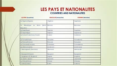 les pays  nationalites par ganiat sodeke du frenchy