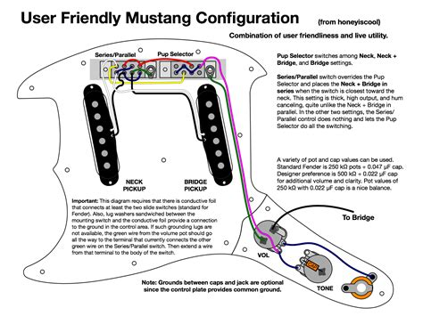 mustang is the only fender for me also i got a new one
