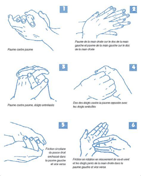 aspirateur cuisine procédure de lavage des mains avec une solution hydro