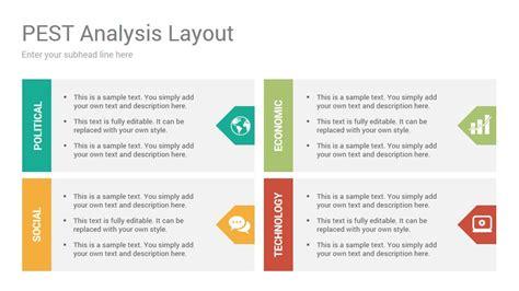 pestle analysis diagrams google   template