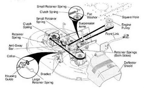 craftsman lt2000 deck belt diagram lt1000 blade images frompo 1