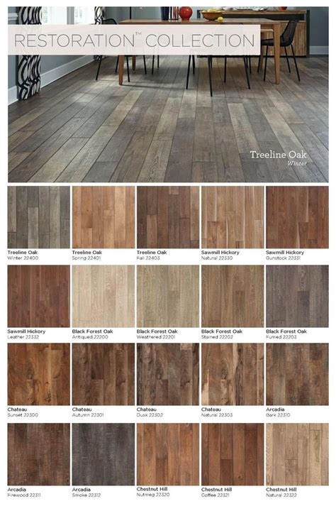 laminate flooring ideas  pinterest flooring
