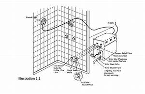 Steam Generator Installations  U0026 Instructions