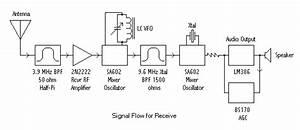 Circuit Diagram 75 Meter Qrp Ssb Transceiver
