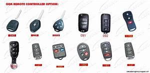 Car Alarm Systems Installation