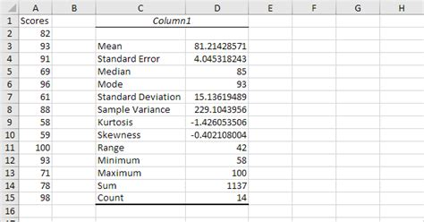 descriptive statistics  excel easy excel tutorial