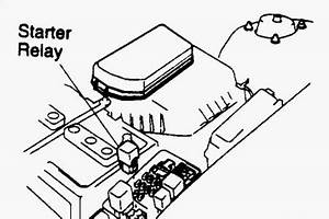turn off battery switch remote control vehicle shut off With 1995 toyota camry radio wiring diagram page 7