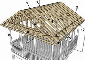Parts Of A Porch