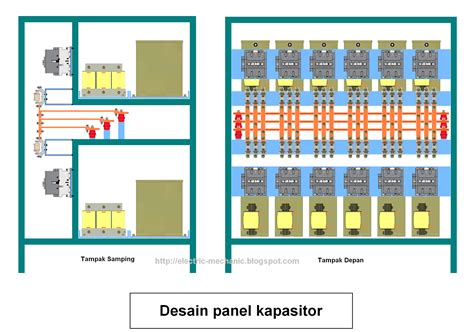 wiring diagram instalasi listrik industri electrical
