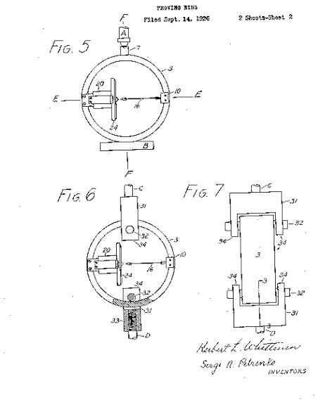 Proving Ring Patent | NIST