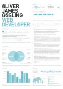 design your resume for the web resume graphic designer career