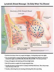 Lymphatic Massage For Good Breast Health
