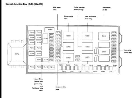 1997 F350 Radio Wiring Diagram by F350 Fuel Relay Diagram Wiring Diagram Fuse Box