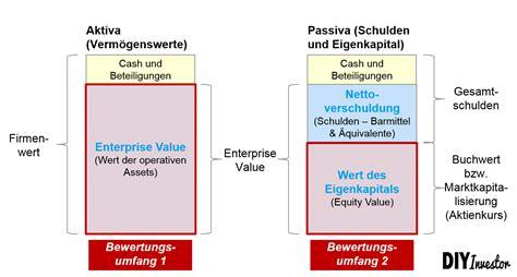 investing basics das  der bewertungsverfahren