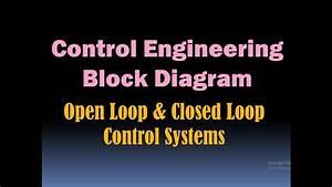 Control Engineering Block Diagram  Open Loop And Closed