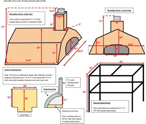 Roundboy Outdoor Pizza Ovens   Dimensions