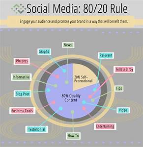 935f690dfb688 The Complete Guide To Social Media Writing - SEOPressor