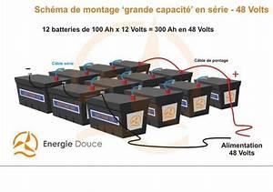 Batterie En Serie : kit hybride complet solaire et olien 4 000 8 500 wh tr s haute puissance projets ~ Medecine-chirurgie-esthetiques.com Avis de Voitures