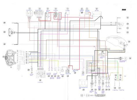 Ducati Wiring All Kind Diagrams