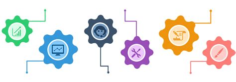 website maintenance paradigm solutions