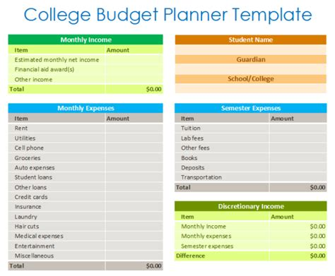 how to budget as a college student college budget planner template budget templates