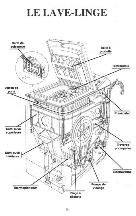 technique de repassage du linge technologie coll 232 ge de la dhuis nanteuil les meaux