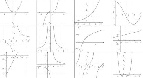 Typen Reeller Funktionen Mathemiode