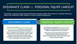 Images of Insurance Claim Settlement