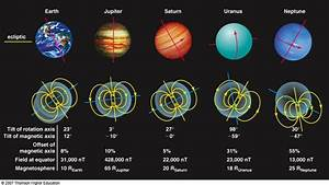 How does one measure the rotation of a gas giant? : askscience