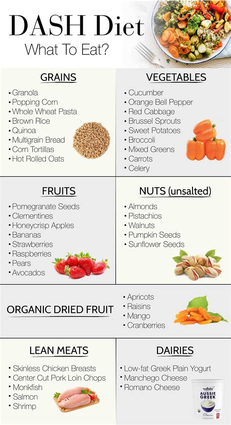 dash diet a lifelong healthy eating plan our family s way food recipes events travel