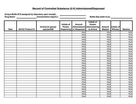 Controlled Substance Count Sheet Template