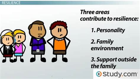 stress  resilience  middle childhood video lesson