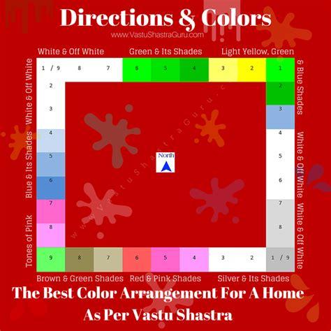 complete vastu colors guide  choose   color