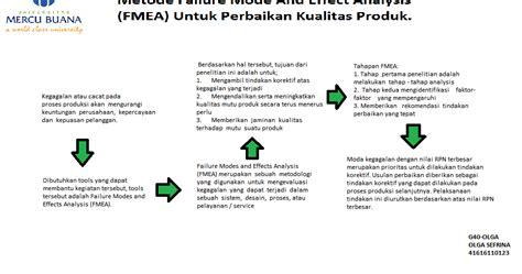 Pt indomaju textindo merupakan produsen karung plastik yang menggunakan kalsium sebagai salah satu bahan bakunya. KaryaTulisIlmiah123.com: Analisa Kegagalan Produk ...