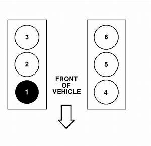 Firing Order For 1995 Ford Aerostar 3 0 6 Cylinder