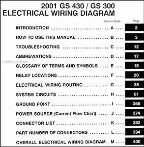 2001 Lexus Gs 300  U0026 Gs 430 Wiring Diagram Manual