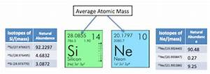 Average Atomic Mass: Definition & Formula - Video & Lesson ...