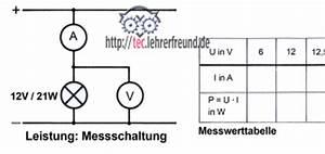 Mechanische Leistung Elektromotor Berechnen : elektrische leistung 1 tec lehrerfreund ~ Themetempest.com Abrechnung