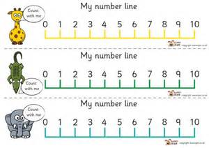 printable number line 0 10 39 s pet 0 10 number line animals free classroom