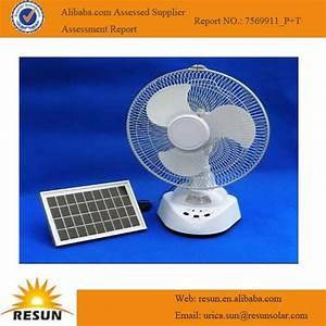 Ventilateur solaire pour maison ventana blog for Ventilateur solaire pour maison