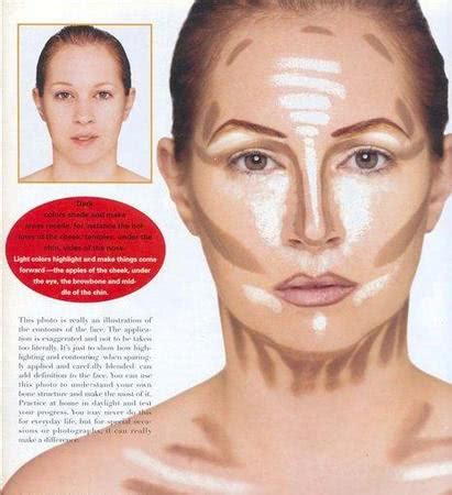 Скульптурирование лица косметика для контуринга правила выбора и нанесения средства для сухой и жирной кожи