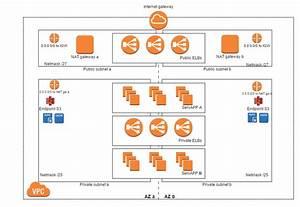 30 Aws Network Diagram