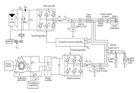 Geothermal Wiring Schematic 3 Phase by Schematic Diagram Of Grid Integrated Hydro And Solar Based