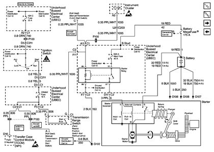 chevrolet neutral safety switch wiring diagram cars